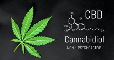 formule CBD ou cannabidiol